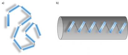 IMDEA investiga nuevos materiales para el almacenamiento de energía