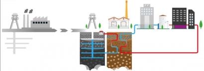 Asturias quiere utilizar los pozos de carbón... para descarbonizar su economía