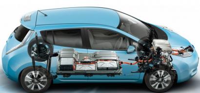 Cidetec lidera un nuevo proyecto que busca revolucionar la industria de fabricación de baterías en Europa