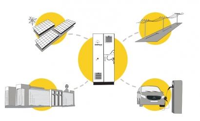 BeePlanet entrega llave en mano su solución de almacenamiento de energía solar en baterías de segunda mano a Mercedes Benz Vitoria