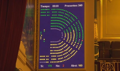 El Congreso aprueba la tramitación por vía de urgencia de la ley de autoconsumo