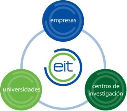 El papel del EIT InnoEnergy en la Alianza Europea de las Baterías: pivotal role