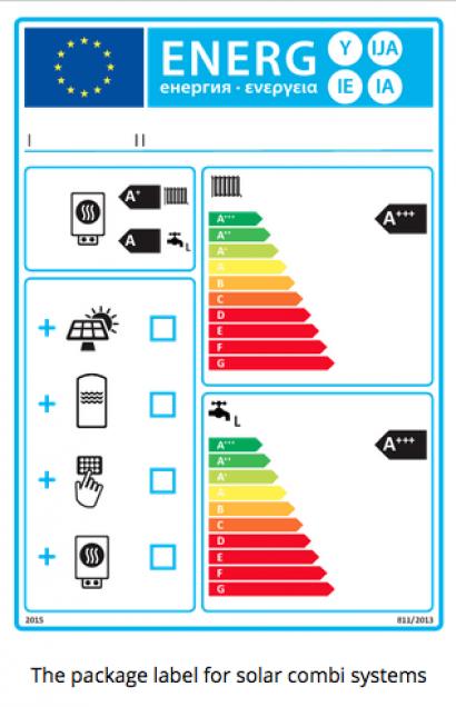 Un año del etiquetado energético combinado en calefacción y agua caliente