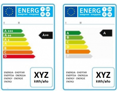 La nueva etiqueta energética... sin más