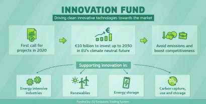 Bruselas busca expertos para evaluar los mejores proyectos en energía y descarbonización