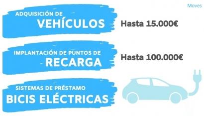 Murcia repartirá 1,4 millones de euros en ayudas a fondo perdido para hacer más sostenible el parque móvil regional