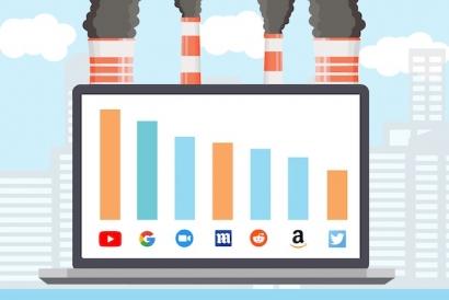 YouTube, Google, Zoom, Amazon y Twitter, los más sucios del mundo