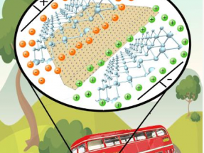 Científicos de la UAM descubren un nuevo y potente material para almacenar la energía
