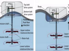 Desarrollan una nueva turbina capaz de extraer el doble de energía de las olas
