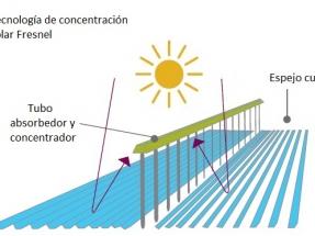 Extremadura desarrolla tecnología termosolar de media temperatura para uso industrial