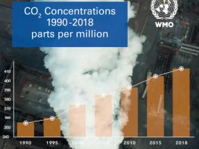 La Organización Meteorológica Mundial alerta de que las emisiones de gases de efecto invernadero siguen batiendo récords