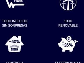 La eléctrica portuguesa Energía Simples adquiere la startup española Kwiil Energía