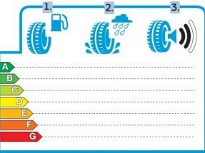 Cuatro millones de coches menos en la UE cada año