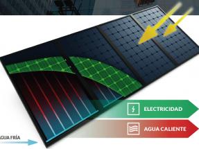 Abora Solar obtiene 2 M€ para desarrollar el panel solar híbrido más rentable del mercado