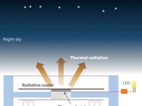 Crean un dispositivo capaz de generar electricidad a partir del frío ambiental nocturno