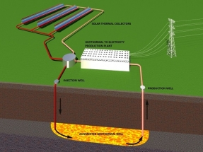 UC Won Announces Testing of New Geothermal Power Production Technology