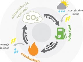Toyota quiere obtener hidrógeno con energía solar... y aire