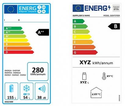 Llegan cambios en la etiqueta energética