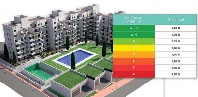 Sube la calificación energética de la vivienda, baja la hipoteca