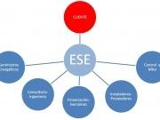 Anese clasifica las empresas de servicios energéticos