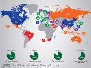 Y el líder mundial en eficiencia energética es… Alemania