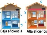 ¿Dónde está el límite en la rehabilitación energética de un edificio?