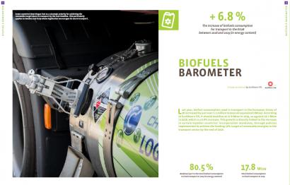 El biometano y el cómputo doble de algunos biocarburantes llegan con fuerza a la UE