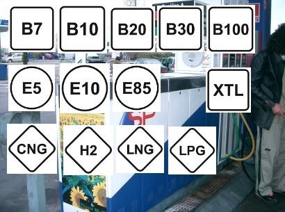 Etiquetas de uso obligatorio para los biocarburantes en vehículos nuevos, gasolineras y concesionarios