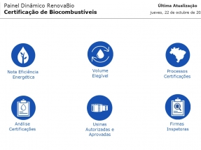 Lanzan un panel interactivo para conocer en tiempo real las empresas de biocombustibles certificadas por Renovabio