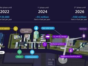 Chile: Aprueban el primer proyecto de hidrógeno verde