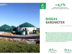 El biometano crece casi un cincuenta por ciento en el transporte en la UE