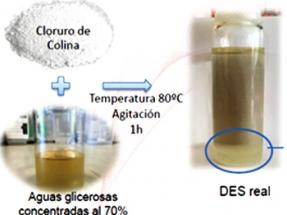 Los residuos del biodiésel sirven para capturar el CO2 del biogás y convertirlo en biometano