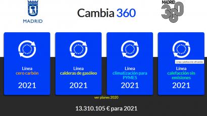 Ayuntamiento de Madrid: gas sí para nuevas calderas, biomasa no porque contamina