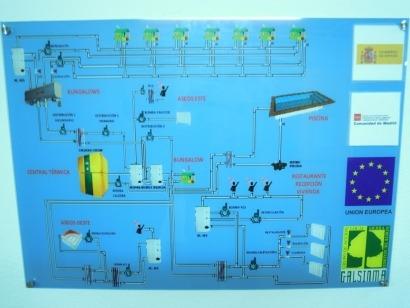 La bioenergía añade 48 MW de competitividad al sector turístico
