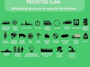 La bioenergía vuelve a copar la que puede ser la última edición de los Proyectos Clima