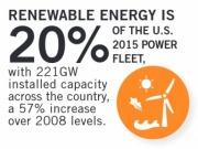 La bioenergía añadió en 2015 más de 220 MW en Estados Unidos