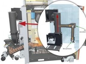 Redución de emisiones de NOx en calderas mediante la recirculación de humos