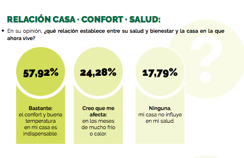 https://www.energias-renovables.com/ficheroenergias/fotos/confort-salud.png
