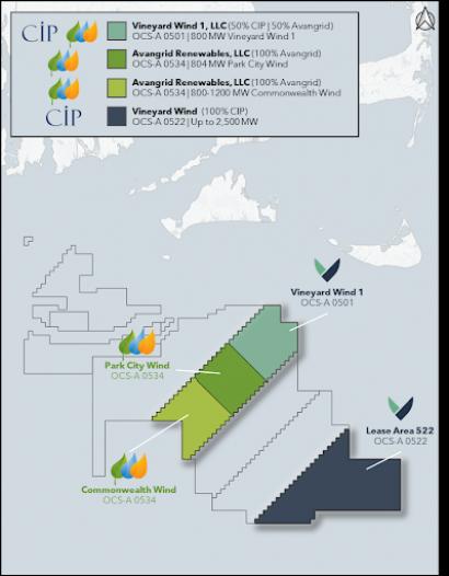 GE Renewable Energy recibe un pedido de 62 aerogeneradores para su modelo de Haliade-X de 13 MW