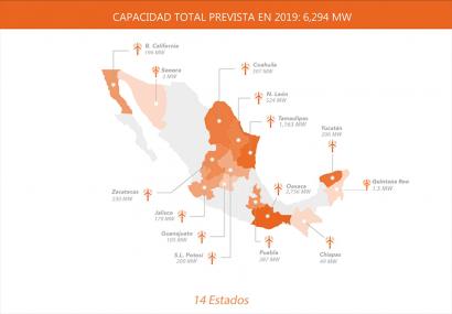 El parque eólico nacional mexicano supera los 6.000 megavatios de potencia instalada