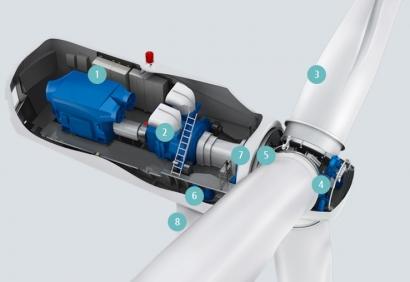 El fabricante alemán de aerogeneradores Senvion se adjudica un contrato por 97,2 MW eólicos para el proyecto Los Hércules