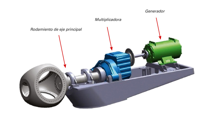Timken. Figura 2a