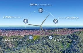 Barcelona se moviliza para instalar dos aerogeneradores comunitarios