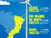 La capacidad eólica alcanza los 9 GW