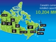 La eólica supera los 10 GW de capacidad instalada