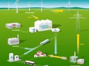 Alemania quiere almacenar el viento en forma de hidrógeno para generar electricidad a demanda