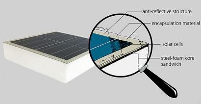 Un camión con techo fotovoltaico en su remolque podría ahorrar 1.900 litros de diésel al año
