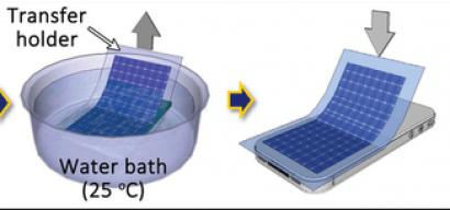 Paneles fotovoltaicos autoadhesivos, ¿la próxima revolución?