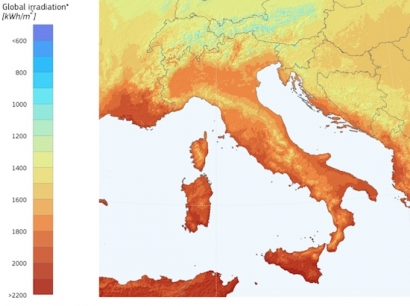 La producción fotovoltaica tiene un gran futuro en el mercado eléctrico italiano, según Aleasoft