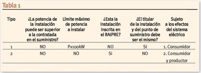 Pablo Corredoira. UNEF. Tabla 1
